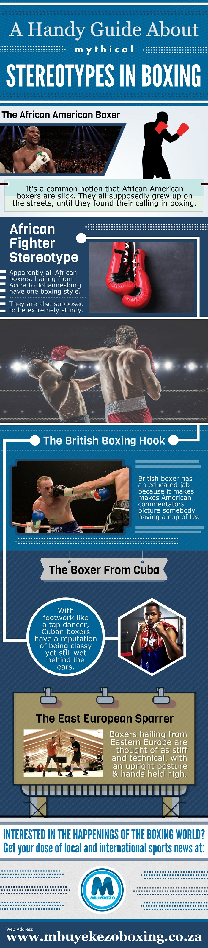 A Handy Guide About Mythical Stereotypes In Boxing